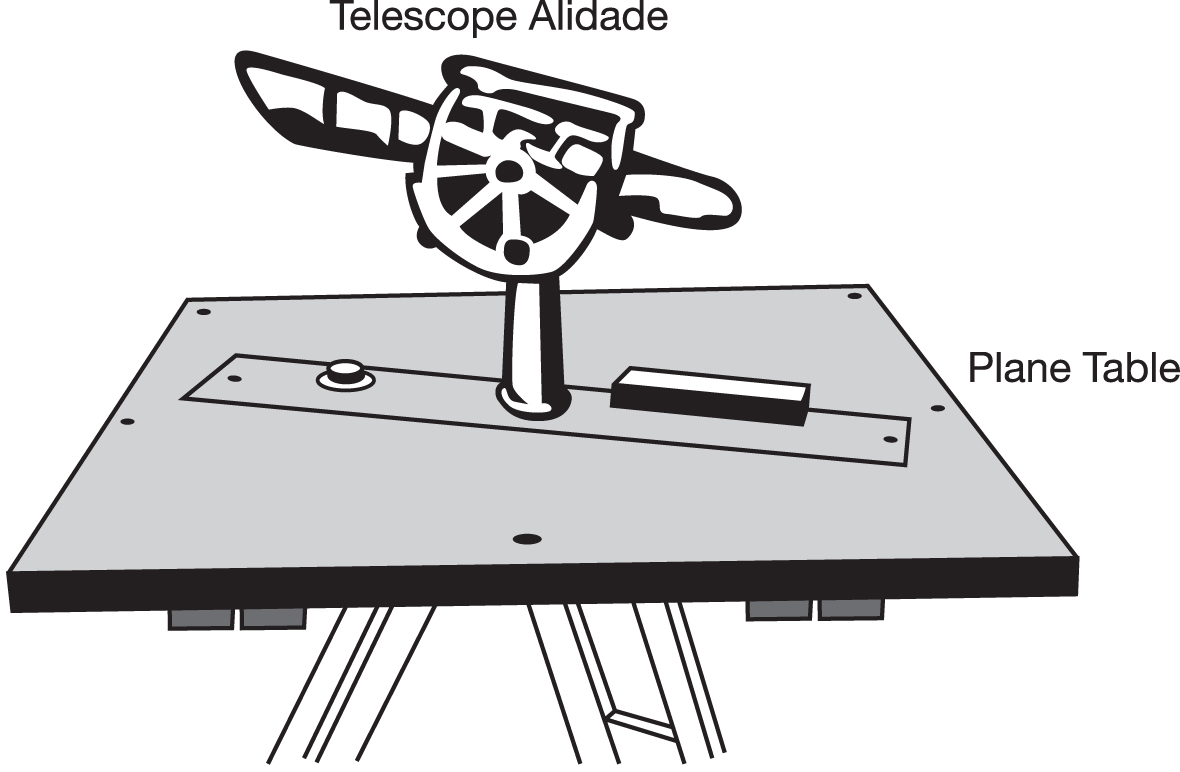 Graphic of a Plane table
