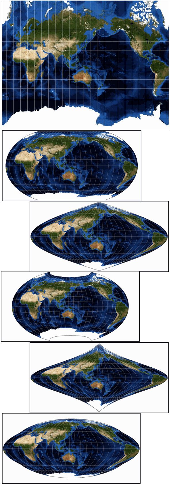 World maps showing different projections